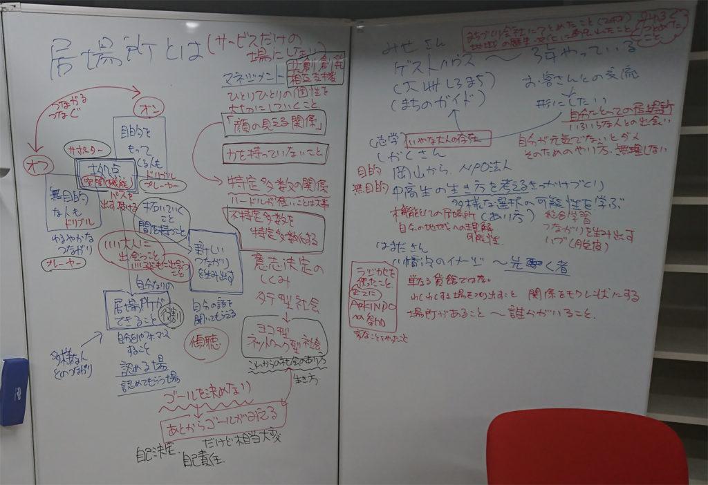 ▲前田教授がどんどん書いていくので板書も結構なボリュームに!